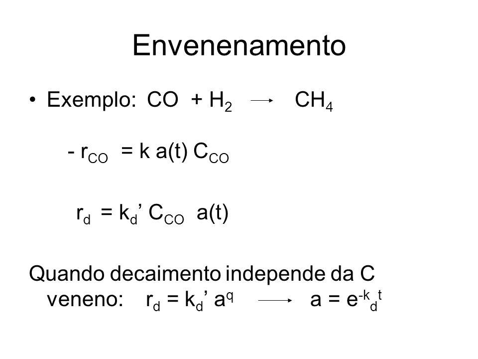 Envenenamento Exemplo: CO + H 2 CH 4 - r CO = k a(t) C CO r d = k d C CO a(t) Quando decaimento independe da C veneno: r d = k d a q a = e -k d t