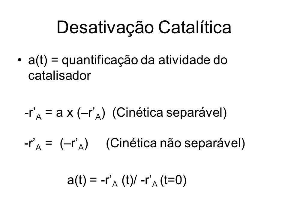Desativação Catalítica a(t) = quantificação da atividade do catalisador -r A = a x (–r A ) (Cinética separável) -r A = (–r A ) (Cinética não separável