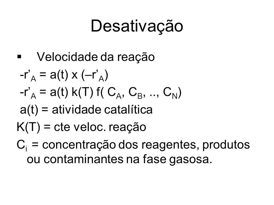 Desativação Velocidade da reação -r A = a(t) x (–r A ) -r A = a(t) k(T) f( C A, C B,.., C N ) a(t) = atividade catalítica K(T) = cte veloc. reação C i
