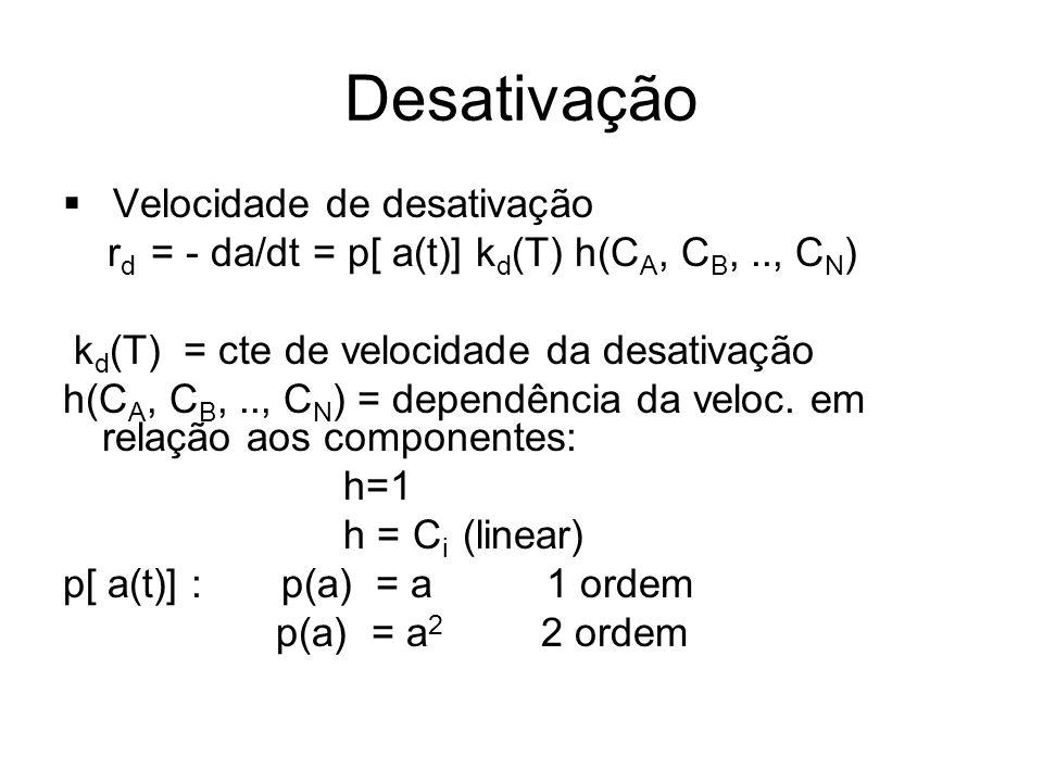 Desativação Velocidade de desativação r d = - da/dt = p[ a(t)] k d (T) h(C A, C B,.., C N ) k d (T) = cte de velocidade da desativação h(C A, C B,..,
