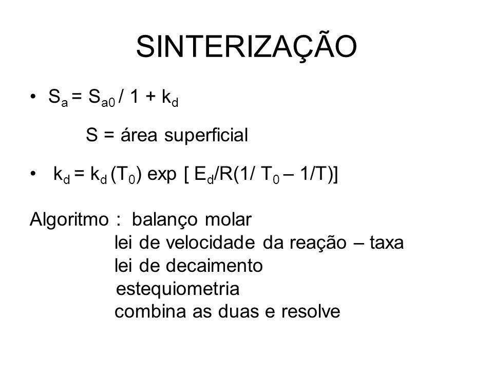 SINTERIZAÇÃO S a = S a0 / 1 + k d S = área superficial k d = k d (T 0 ) exp [ E d /R(1/ T 0 – 1/T)] Algoritmo : balanço molar lei de velocidade da rea