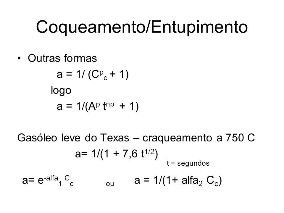 Coqueamento/Entupimento Outras formas a = 1/ (C p c + 1) logo a = 1/(A p t np + 1) Gasóleo leve do Texas – craqueamento a 750 C a= 1/(1 + 7,6 t 1/2 )