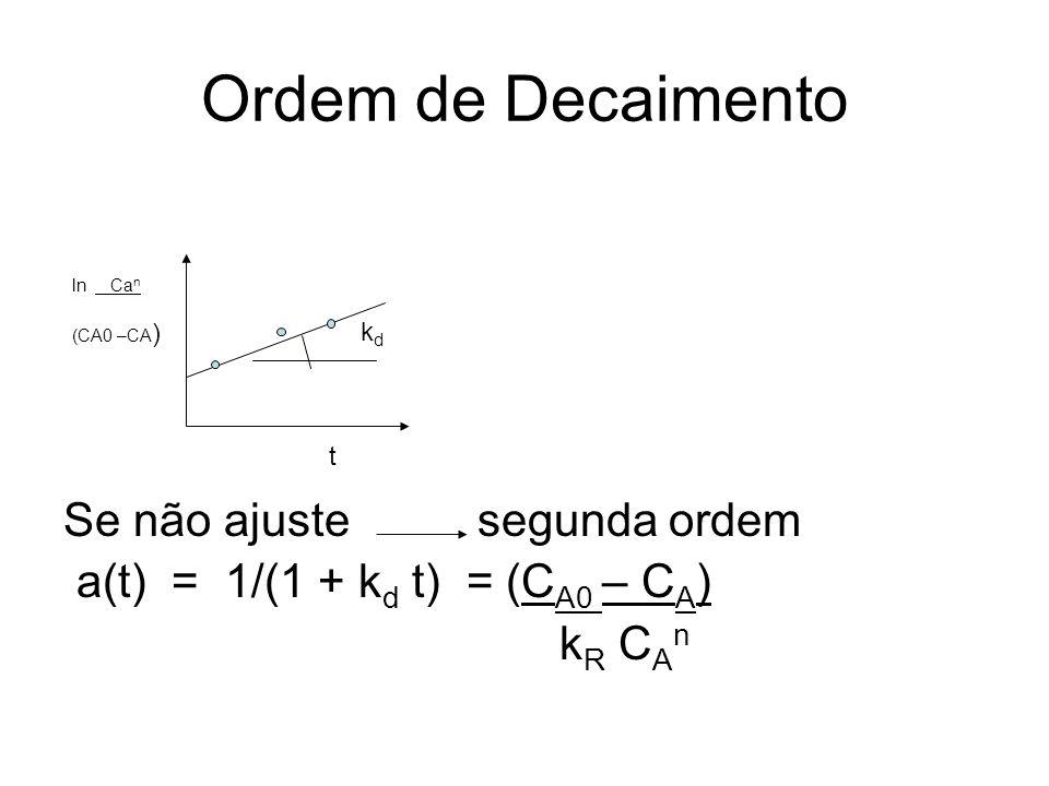 Ordem de Decaimento Se não ajuste segunda ordem a(t) = 1/(1 + k d t) = (C A0 – C A ) k R C A n ln Ca n (CA0 –CA ) t k d