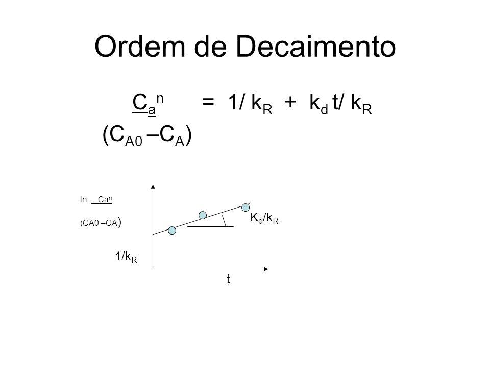 Ordem Decaimento Reator de recheio dF A / dW = - r A v 0 dC A /dW = - k a(t) C A (se ordem 1) a(t) = v 0 /Wk ln C A0 C A Para decaimento ordem 1: a(t) = e -k d t e -k d t = v 0 /Wk ln C A0 C A