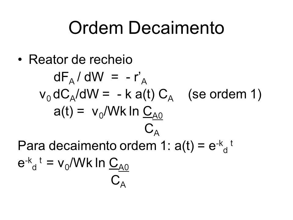 Ordem Decaimento Reator de recheio dF A / dW = - r A v 0 dC A /dW = - k a(t) C A (se ordem 1) a(t) = v 0 /Wk ln C A0 C A Para decaimento ordem 1: a(t)