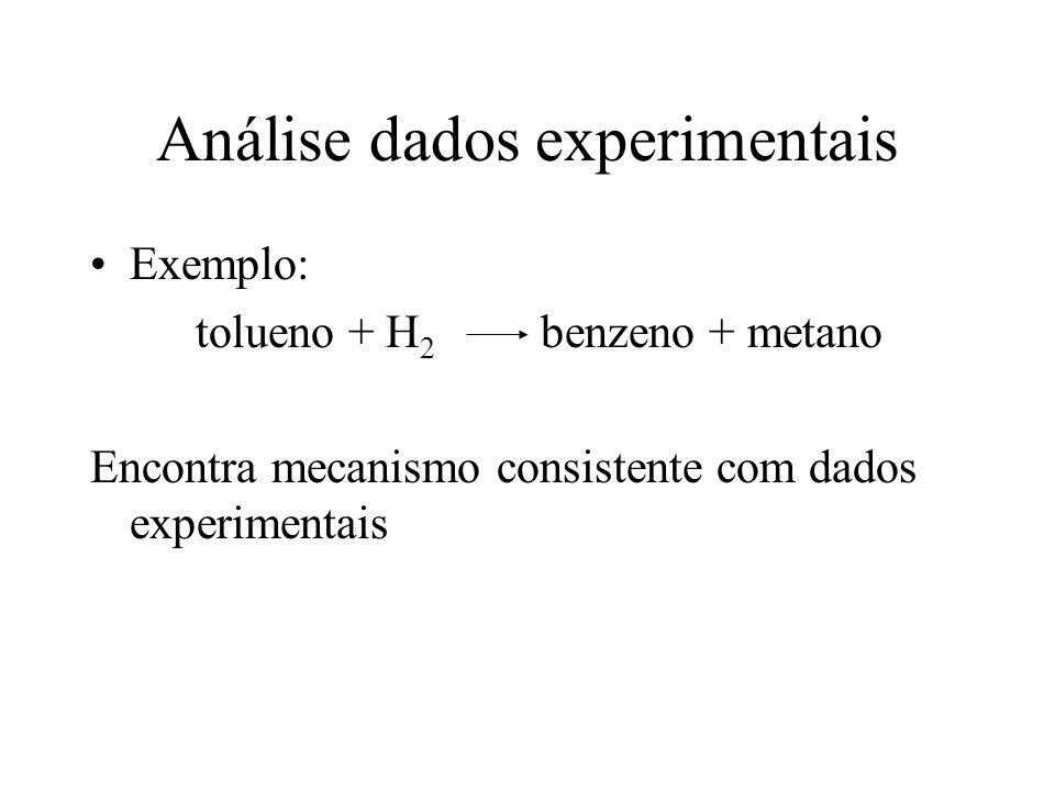 Análise dados experimentais Exemplo: tolueno + H 2 benzeno + metano Encontra mecanismo consistente com dados experimentais