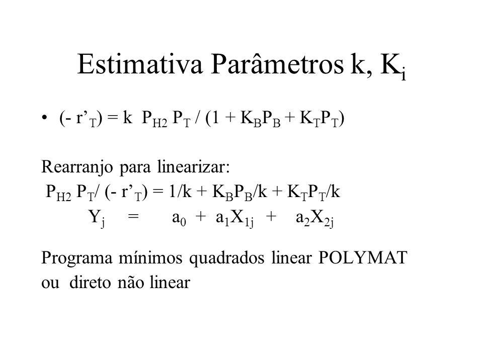 Estimativa Parâmetros k, K i (- r T ) = k P H2 P T / (1 + K B P B + K T P T ) Rearranjo para linearizar: P H2 P T / (- r T ) = 1/k + K B P B /k + K T