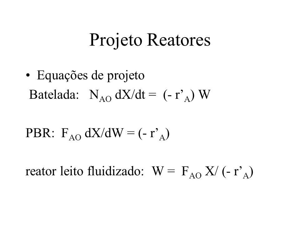 Projeto Reatores Equações de projeto Batelada: N AO dX/dt = (- r A ) W PBR: F AO dX/dW = (- r A ) reator leito fluidizado: W = F AO X/ (- r A )