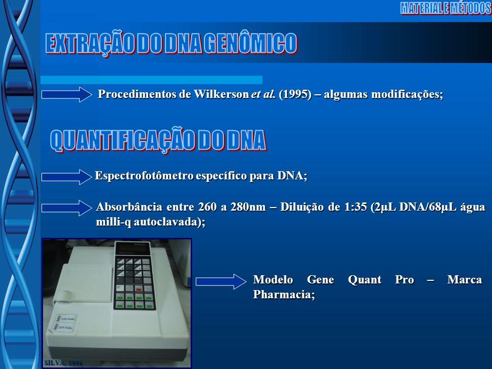 Espectrofotômetro específico para DNA; Absorbância entre 260 a 280nm – Diluição de 1:35 (2µL DNA/68µL água milli-q autoclavada); Modelo Gene Quant Pro