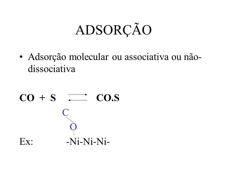 ADSORÇÃO Adsorção molecular ou associativa ou não- dissociativa CO + S CO.S C O Ex: -Ni-Ni-Ni-
