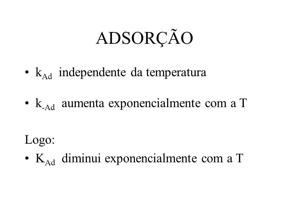 ADSORÇÃO k Ad independente da temperatura k -Ad aumenta exponencialmente com a T Logo: K Ad diminui exponencialmente com a T