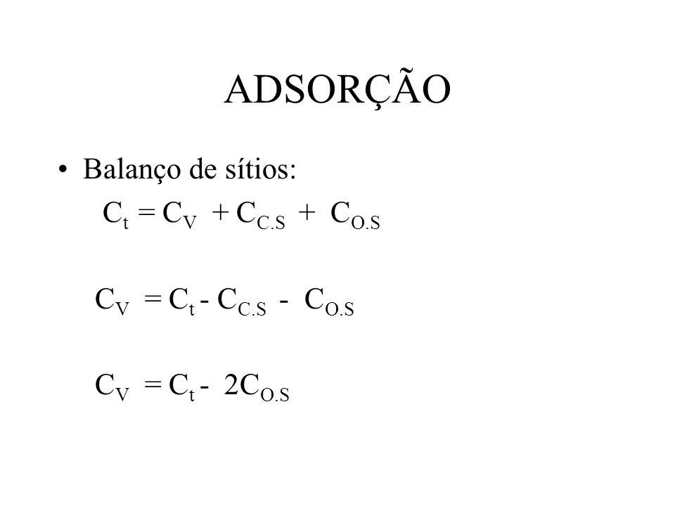 ADSORÇÃO Balanço de sítios: C t = C V + C C.S + C O.S C V = C t - C C.S - C O.S C V = C t - 2C O.S