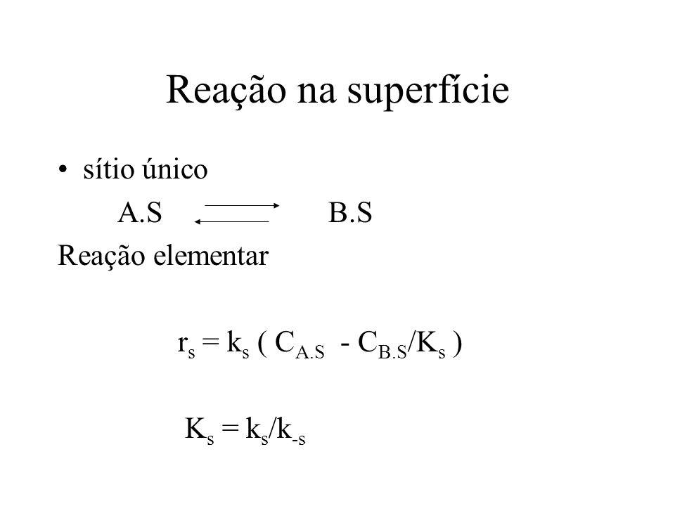 Reação na superfície sítio único A.S B.S Reação elementar r s = k s ( C A.S - C B.S /K s ) K s = k s /k -s