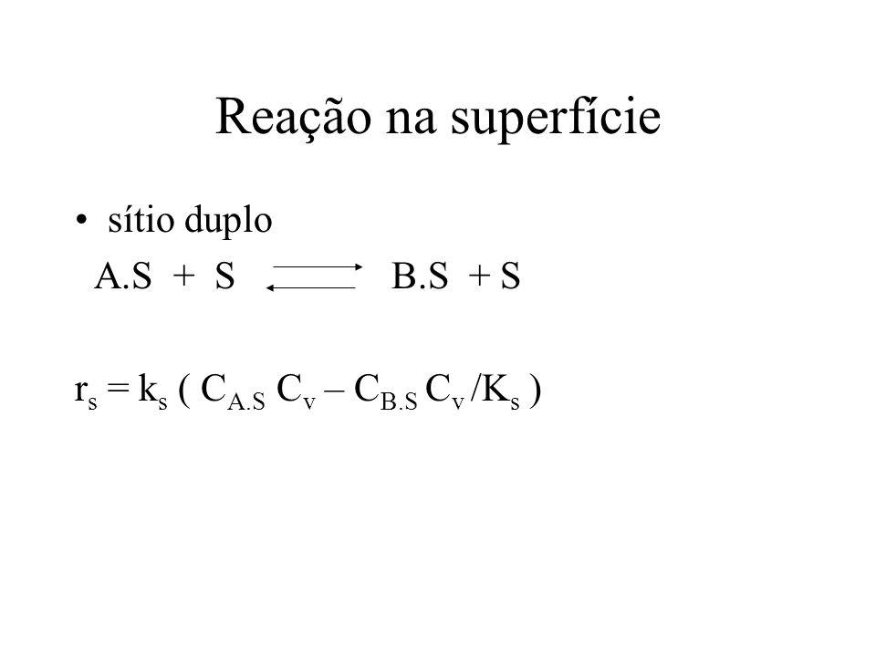 Reação na superfície sítio duplo A.S + S B.S + S r s = k s ( C A.S C v – C B.S C v /K s )