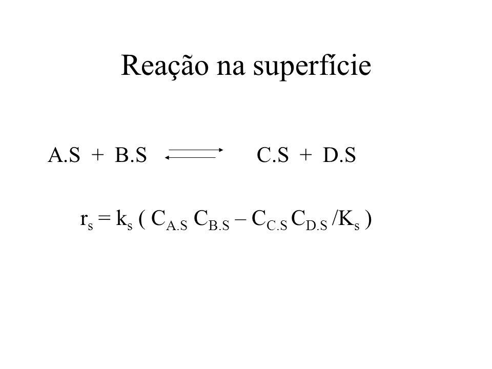 Reação na superfície A.S + B.S C.S + D.S r s = k s ( C A.S C B.S – C C.S C D.S /K s )
