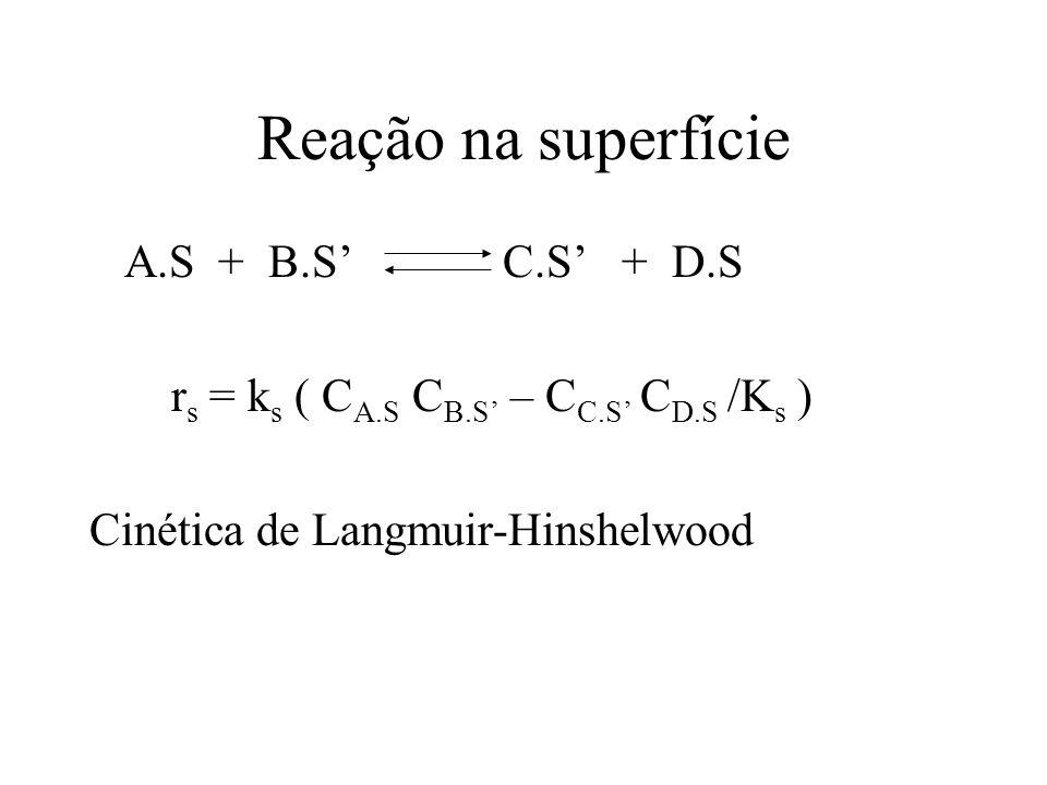 Reação na superfície A.S + B.S C.S + D.S r s = k s ( C A.S C B.S – C C.S C D.S /K s ) Cinética de Langmuir-Hinshelwood