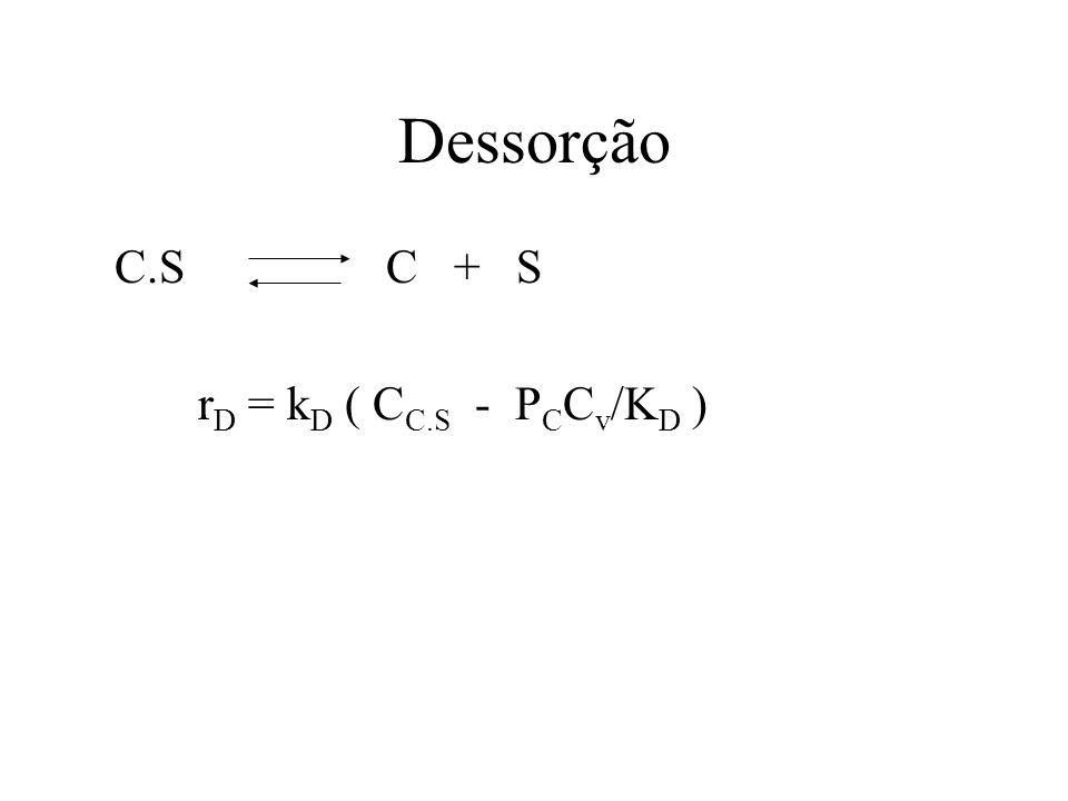 Dessorção C.S C + S r D = k D ( C C.S - P C C v /K D )