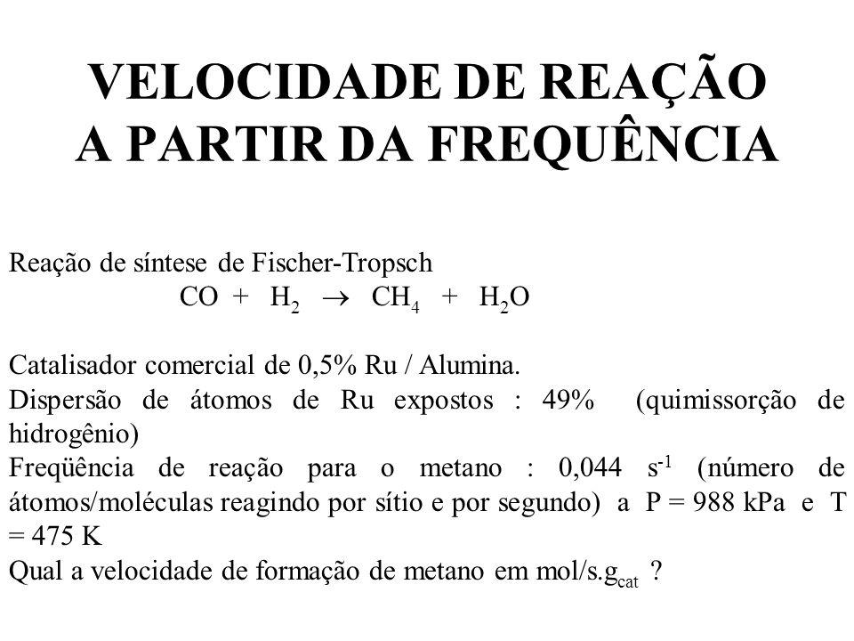 VELOCIDADE DE REAÇÃO A PARTIR DA FREQUÊNCIA Reação de síntese de Fischer-Tropsch CO + H 2 CH 4 + H 2 O Catalisador comercial de 0,5% Ru / Alumina. Dis