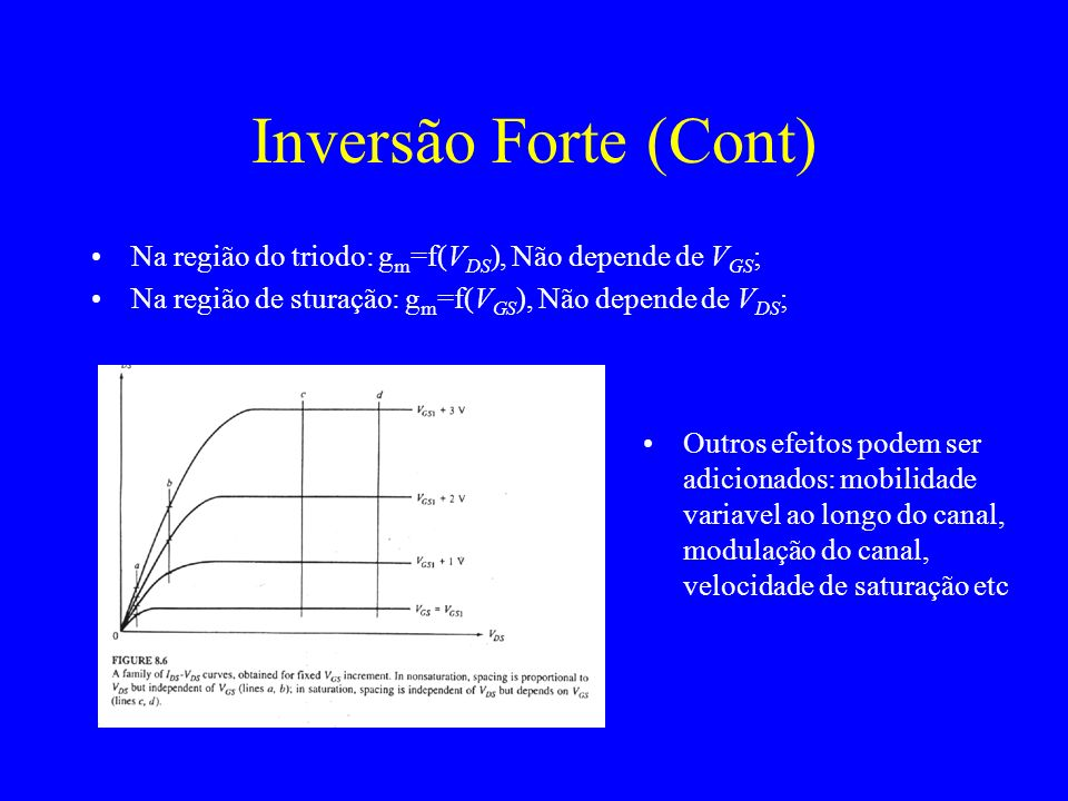 Na região do triodo: g m =f(V DS ), Não depende de V GS ; Na região de sturação: g m =f(V GS ), Não depende de V DS ; Inversão Forte (Cont) Outros efeitos podem ser adicionados: mobilidade variavel ao longo do canal, modulação do canal, velocidade de saturação etc
