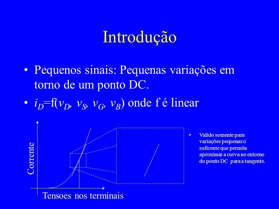 Introdução (Cont) Considerações para o desenvolvimento do modelo: –Considerar somente a parte intrinseca –Assumir sinais senoidais (domíneo da freq.) –Dispositivo de canal longo –μ constante (Efetivo) –Dopagem do substrato constante