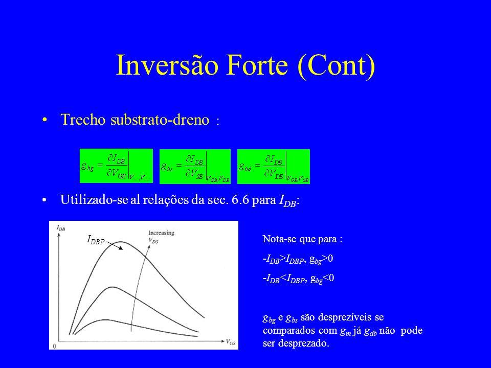 Trecho substrato-dreno : Utilizado-se al relações da sec.
