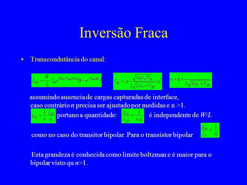 Transcondutância do canal: assumindo ausencia de cargas capturadas de interface, caso contrário n precisa ser ajustado por medidas e n >1.