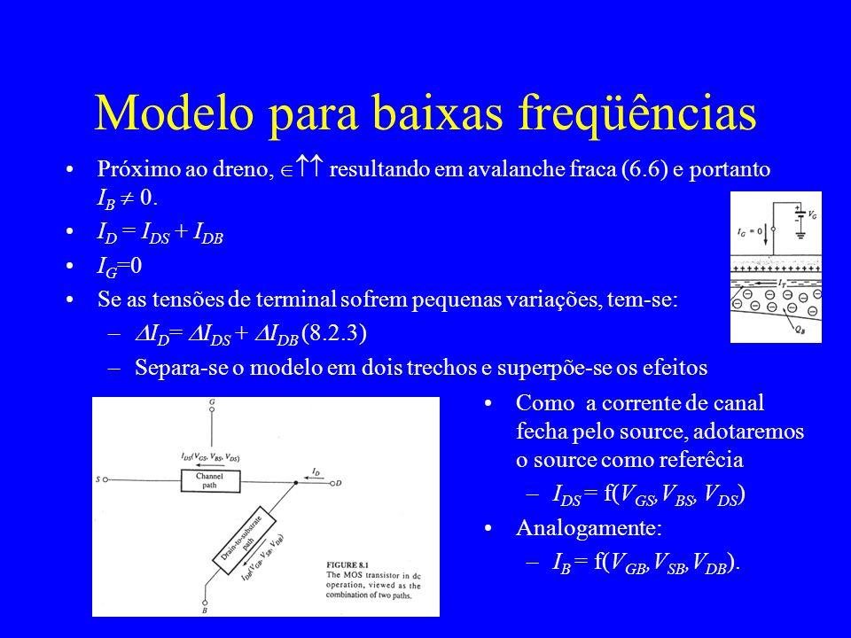 Condutância fonte-dreno : –Partindo do modelo completo: –Partindo modelo simplificado: –Para V DS = 0, as duas equações acima batem.