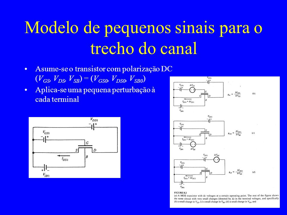 Modelo de pequenos sinais para o trecho do canal Apos o circuito alcançar o equilíbrio, as correntes podem ser expressas em termos de parâmetros de condutância: Se VGS 0, Analogamente: onde: gm = Transcodutância do canal gmb = Transcondutância de corpo (Back gate atua via efeito de corpo) gsd = Condutância do canal