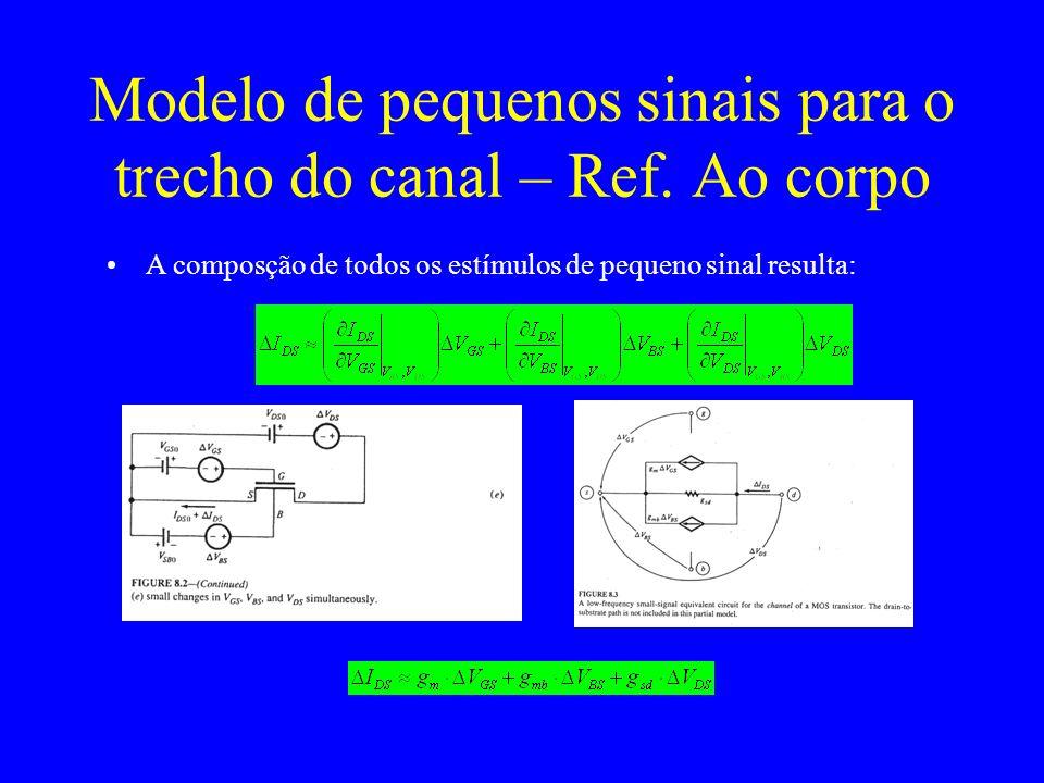 A composção de todos os estímulos de pequeno sinal resulta: Modelo de pequenos sinais para o trecho do canal – Ref.