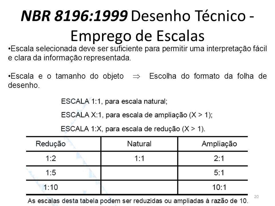 NBR 8196:1999 Desenho Técnico - Emprego de Escalas Escala selecionada deve ser suficiente para permitir uma interpretação fácil e clara da informação representada.