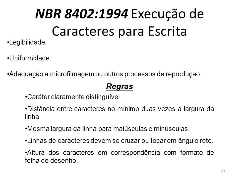 NBR 8402:1994 Execução de Caracteres para Escrita Legibilidade. Uniformidade. Adequação a microfilmagem ou outros processos de reprodução. Regras Cará