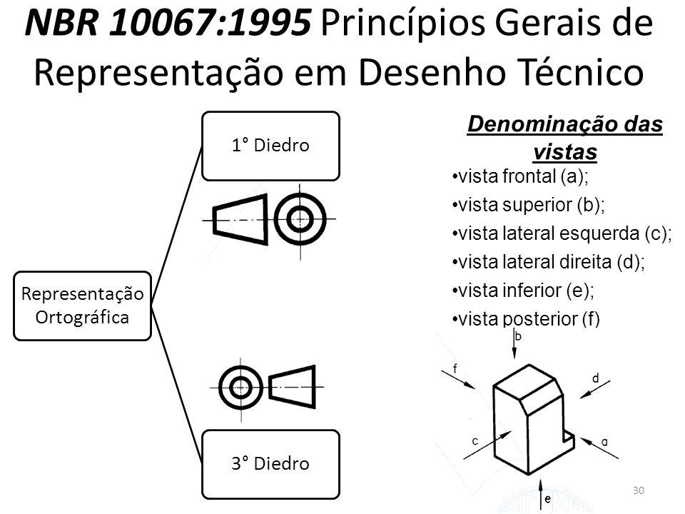 NBR 10067:1995 Princípios Gerais de Representação em Desenho Técnico Representação Ortográfica 1° Diedro3° Diedro Denominação das vistas vista frontal
