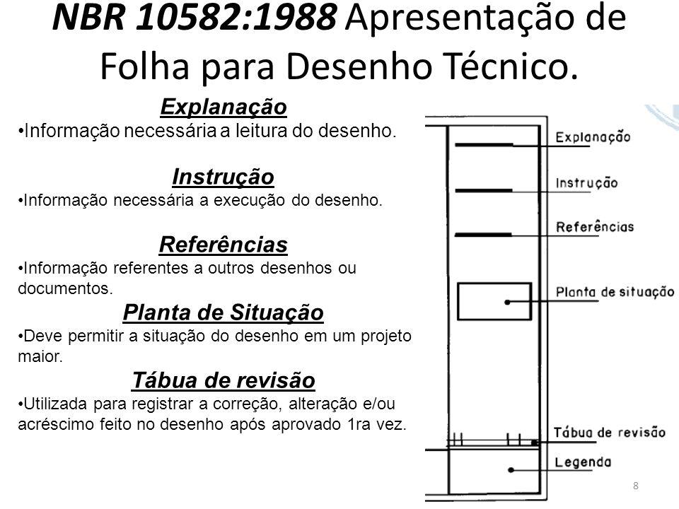 Explanação Informação necessária a leitura do desenho. Instrução Informação necessária a execução do desenho. Referências Informação referentes a outr