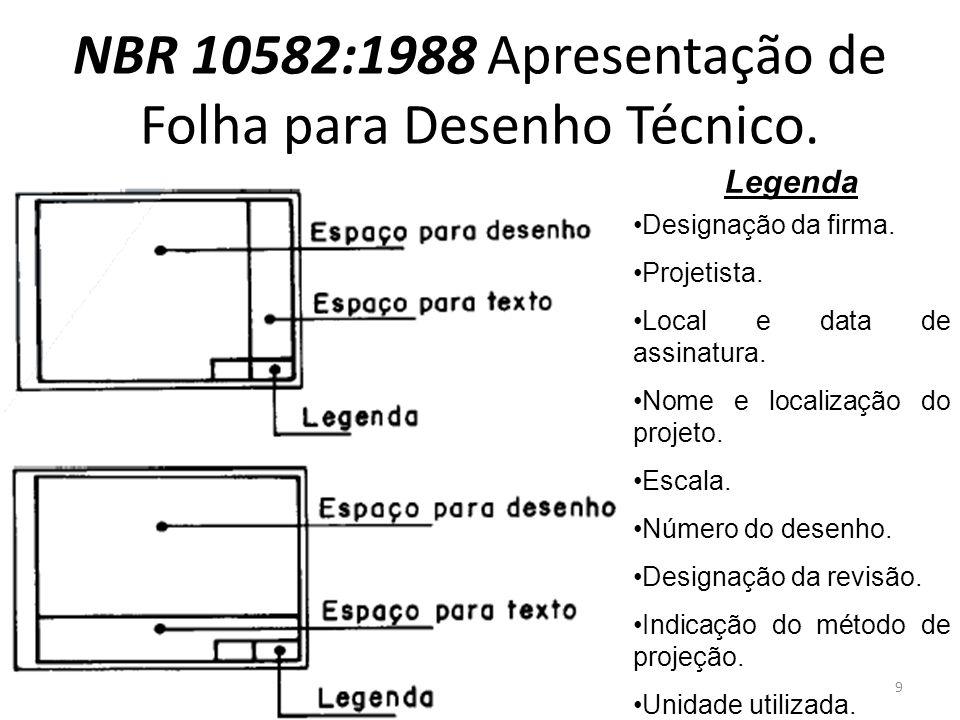 NBR 10582:1988 Apresentação de Folha para Desenho Técnico. Legenda Designação da firma. Projetista. Local e data de assinatura. Nome e localização do