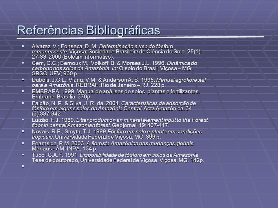 Referências Bibliográficas Alvarez, V.; Fonseca, D. M. Determinação e uso do fósforo remanescente. Viçosa: Sociedade Brasileira de Ciência do Solo. 25