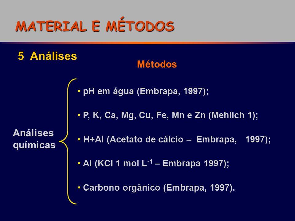 5 Análises Análises químicas MATERIAL E MÉTODOS Métodos pH em água (Embrapa, 1997); H+Al (Acetato de cálcio – Embrapa, 1997); Carbono orgânico (Embrap