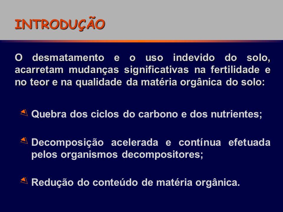 3 Profundidades amostradas 0 - 5 cm e 0 - 10 cm Floresta (21) 0 - 25 cm e 25 - 30 cm Floresta (10) 0 - 10 cm e 15 - 30 cm Reflorestada (18) 0 - 10 cm e 15 - 30 cm Reflorestada (21) 0 - 10 cm e 15 - 30 cm Reflorestada (22) 4 Tipos de solos Argissolo, Plintossolos, Latossolos e Gleissolos MATERIAL E MÉTODOS