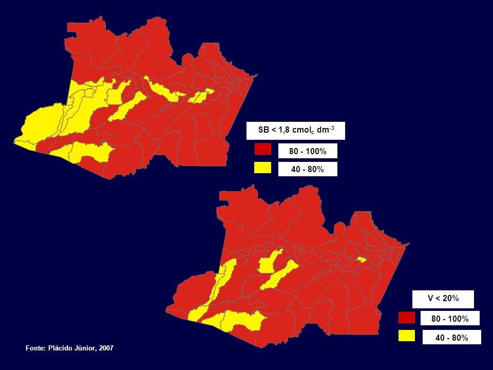 SB < 1,8 cmol c dm -3 80 - 100% 40 - 80% V < 20% 80 - 100% 40 - 80% Fonte: Plácido Júnior, 2007