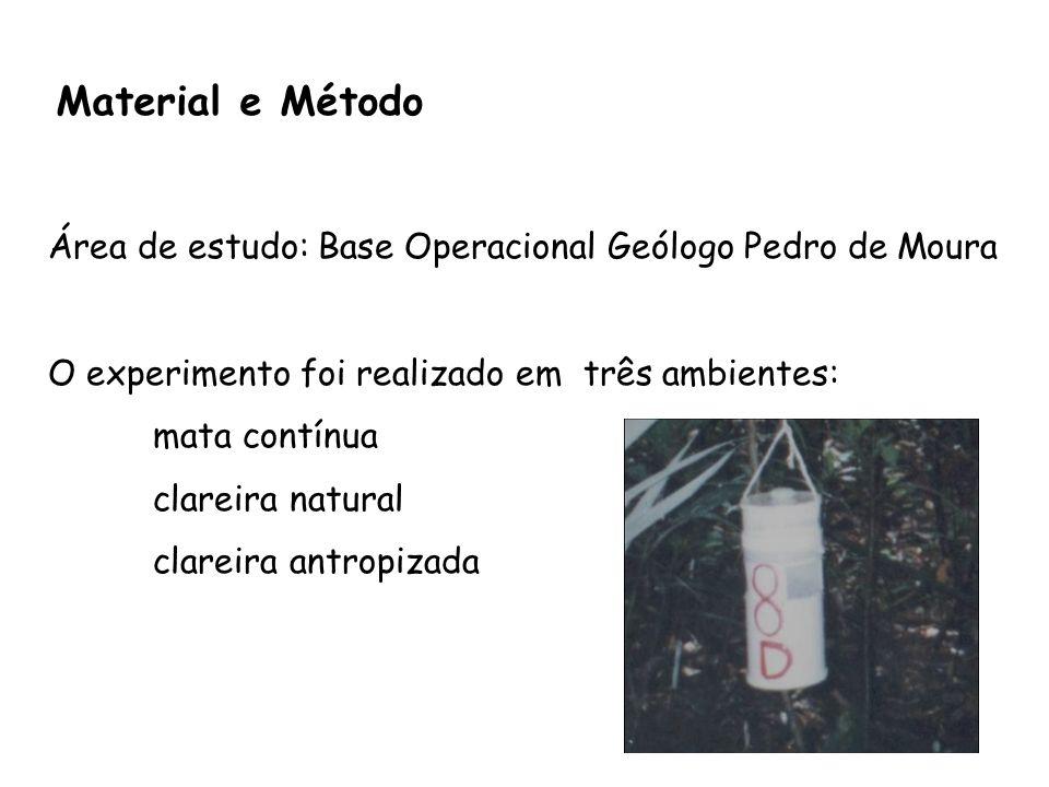 Material e Método Área de estudo: Base Operacional Geólogo Pedro de Moura O experimento foi realizado em três ambientes: mata contínua clareira natural clareira antropizada