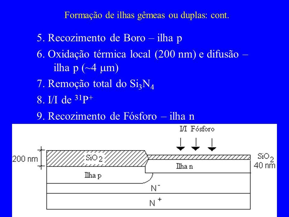 Formação de ilhas gêmeas ou duplas: cont. 5. Recozimento de Boro – ilha p 6. Oxidação térmica local (200 nm) e difusão – ilha p (~4 m) 7. Remoção tota