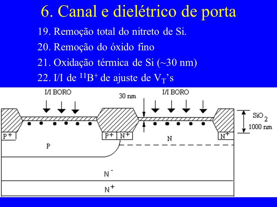 6. Canal e dielétrico de porta 19. Remoção total do nitreto de Si. 20. Remoção do óxido fino 21. Oxidação térmica de Si (~30 nm) 22. I/I de 11 B + de