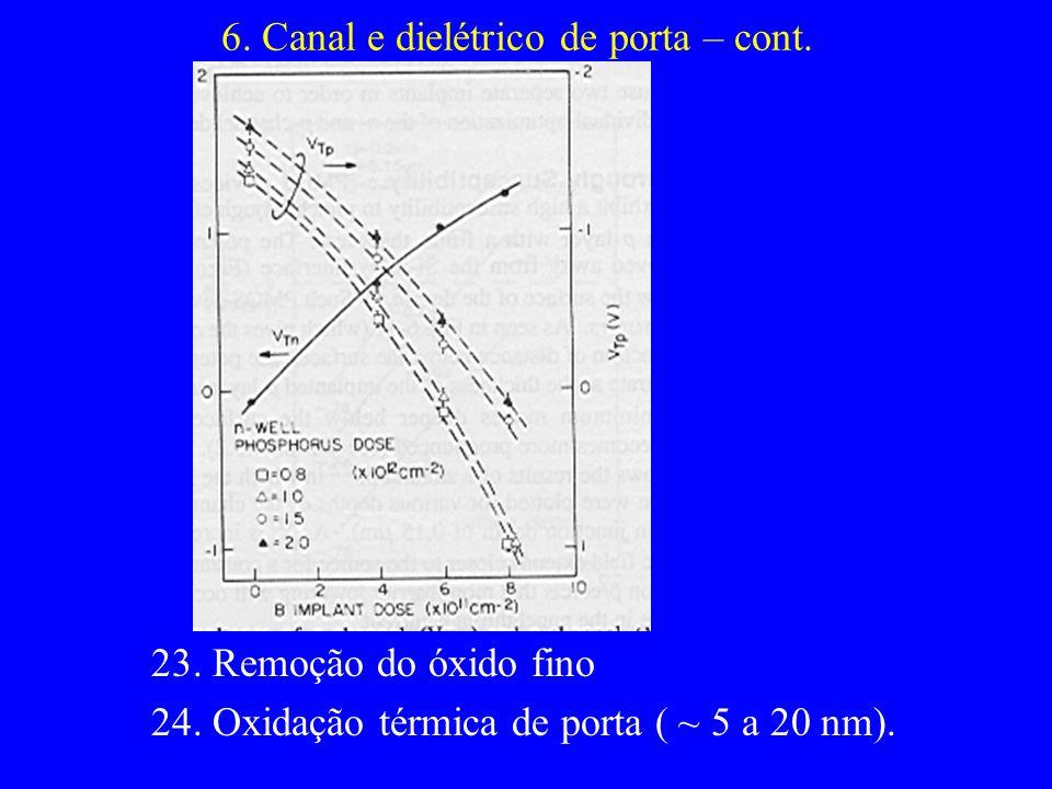 6. Canal e dielétrico de porta – cont. 23. Remoção do óxido fino 24. Oxidação térmica de porta ( ~ 5 a 20 nm).