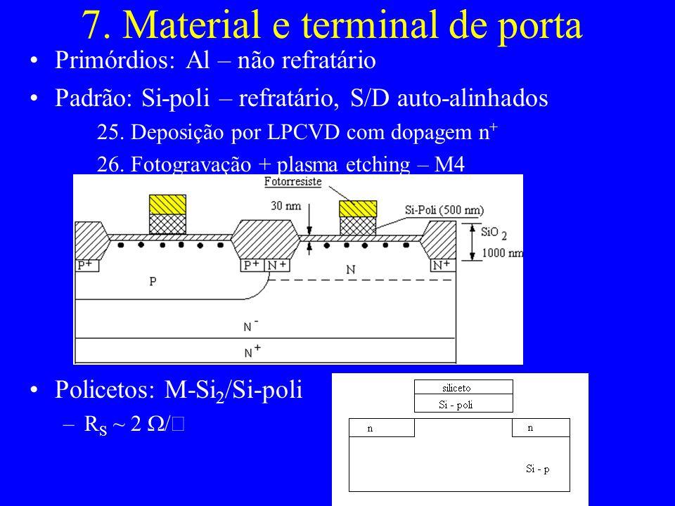 7. Material e terminal de porta Primórdios: Al – não refratário Padrão: Si-poli – refratário, S/D auto-alinhados 25. Deposição por LPCVD com dopagem n