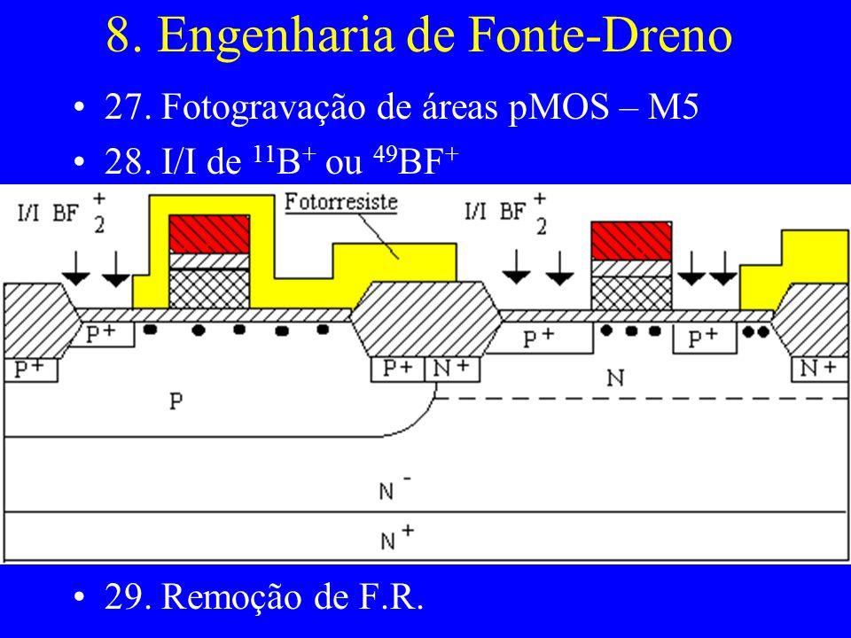 8. Engenharia de Fonte-Dreno 27. Fotogravação de áreas pMOS – M5 28. I/I de 11 B + ou 49 BF + 29. Remoção de F.R.