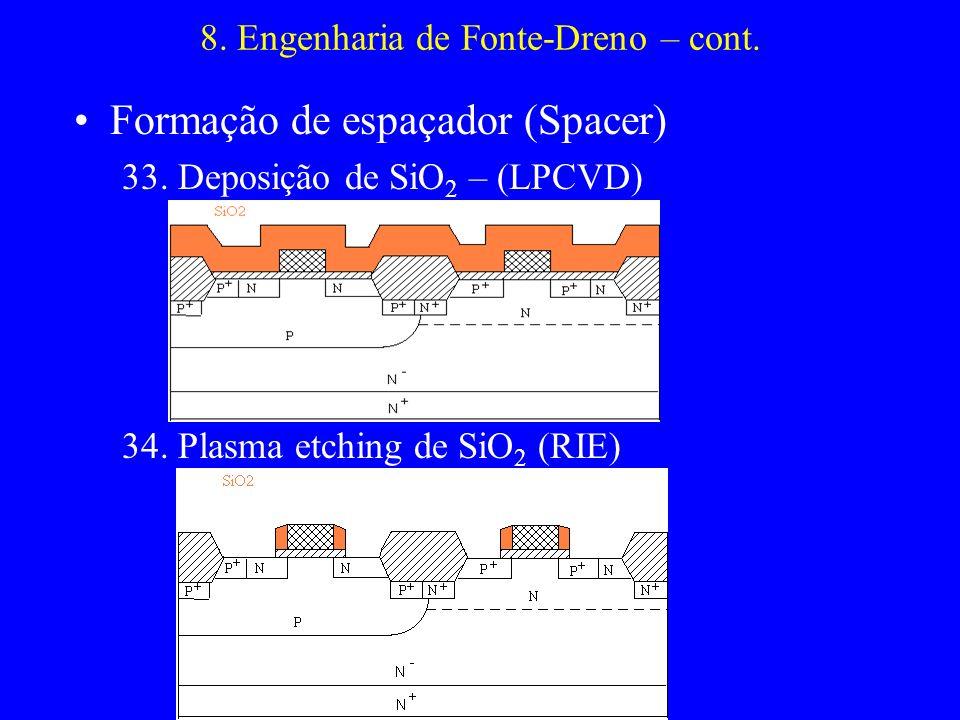 8. Engenharia de Fonte-Dreno – cont. Formação de espaçador (Spacer) 33. Deposição de SiO 2 – (LPCVD) 34. Plasma etching de SiO 2 (RIE)