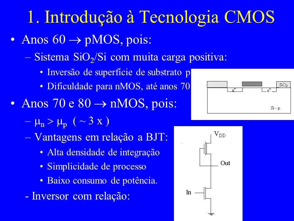 1. Introdução à Tecnologia CMOS Anos 60 pMOS, pois: –Sistema SiO 2 /Si com muita carga positiva: Inversão de superfície de substrato p Dificuldade par