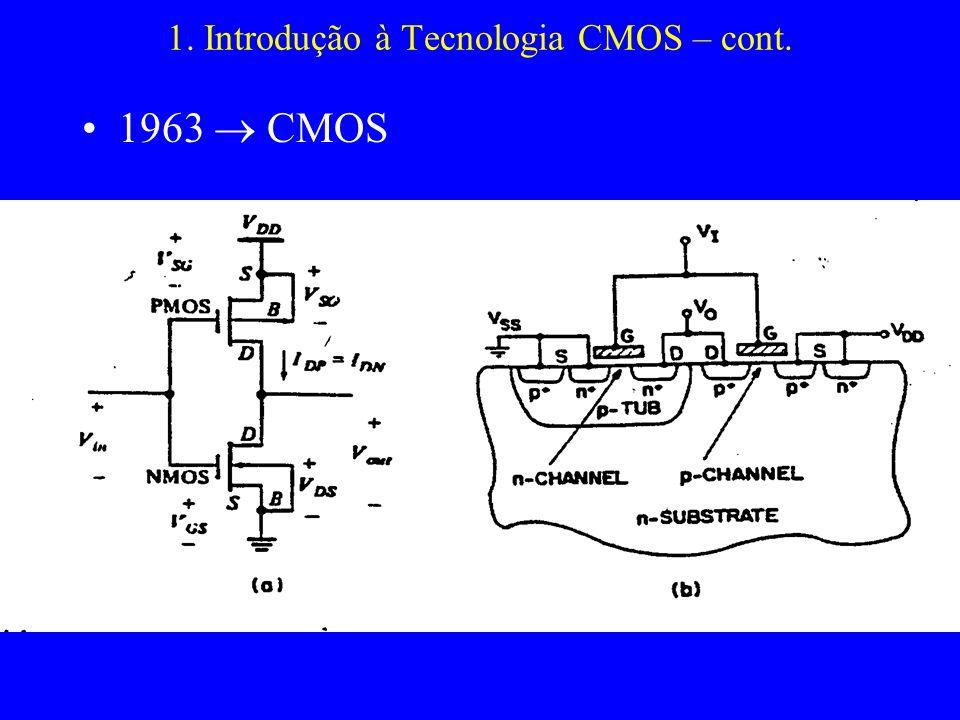 1.Introdução à Tecnologia CMOS – cont. Pot. Estática = 0 .