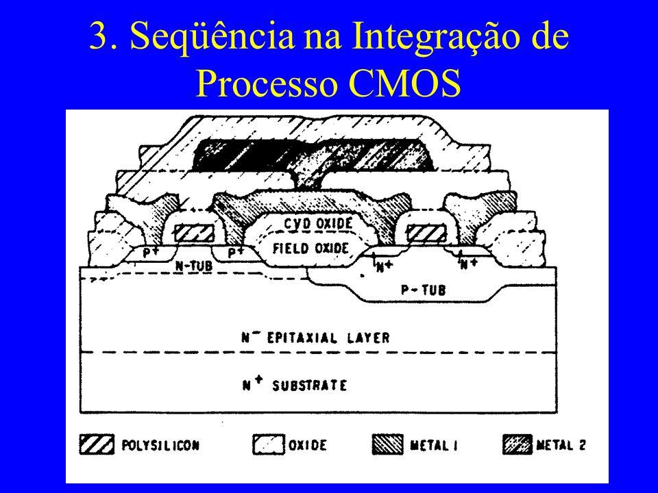 3.Seqüência na Integração de Processo CMOS – cont.