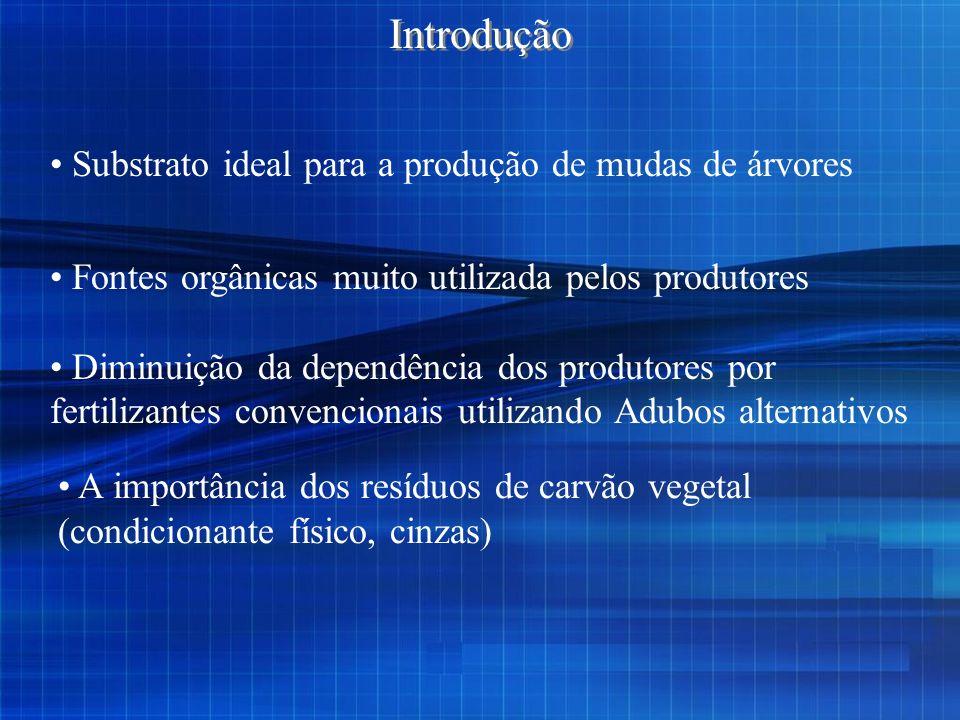 Introdução Substrato ideal para a produção de mudas de árvores Fontes orgânicas muito utilizada pelos produtores Diminuição da dependência dos produto