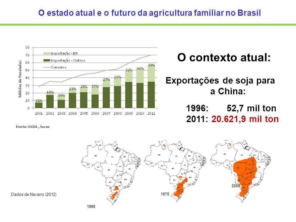 O estado atual e o futuro da agricultura familiar no Brasil O contexto atual: Exportações de soja para a China: 1996: 52,7 mil ton 2011: 20.621,9 mil